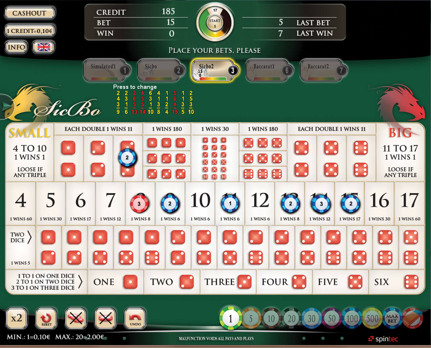 What does blind mean in texas holdem